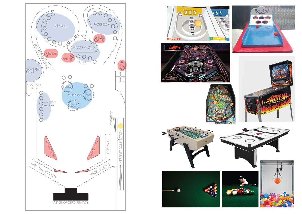 FelixMollinga_Databall_GamePinball